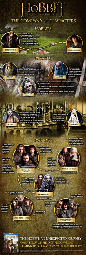 Hobbit_Infographic_March2013ranetHi-resShrp