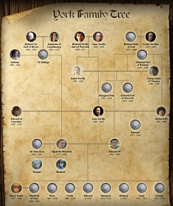 aYork-Family-Tree-Jul1613TheWhiteQueenFB-900x1072