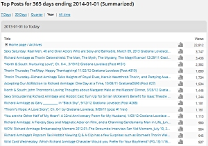 2013 Top 15 SAL Post by Visitors Jan0114Gratiana Lovelace